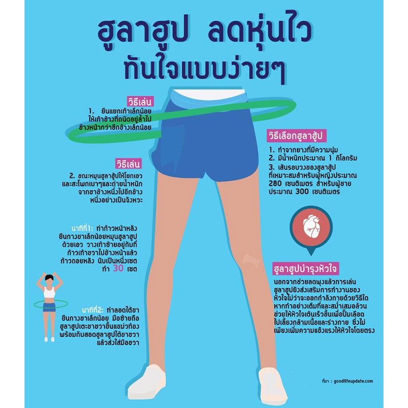 Thai Sports Hula Hoop SG-1210-1 100cm