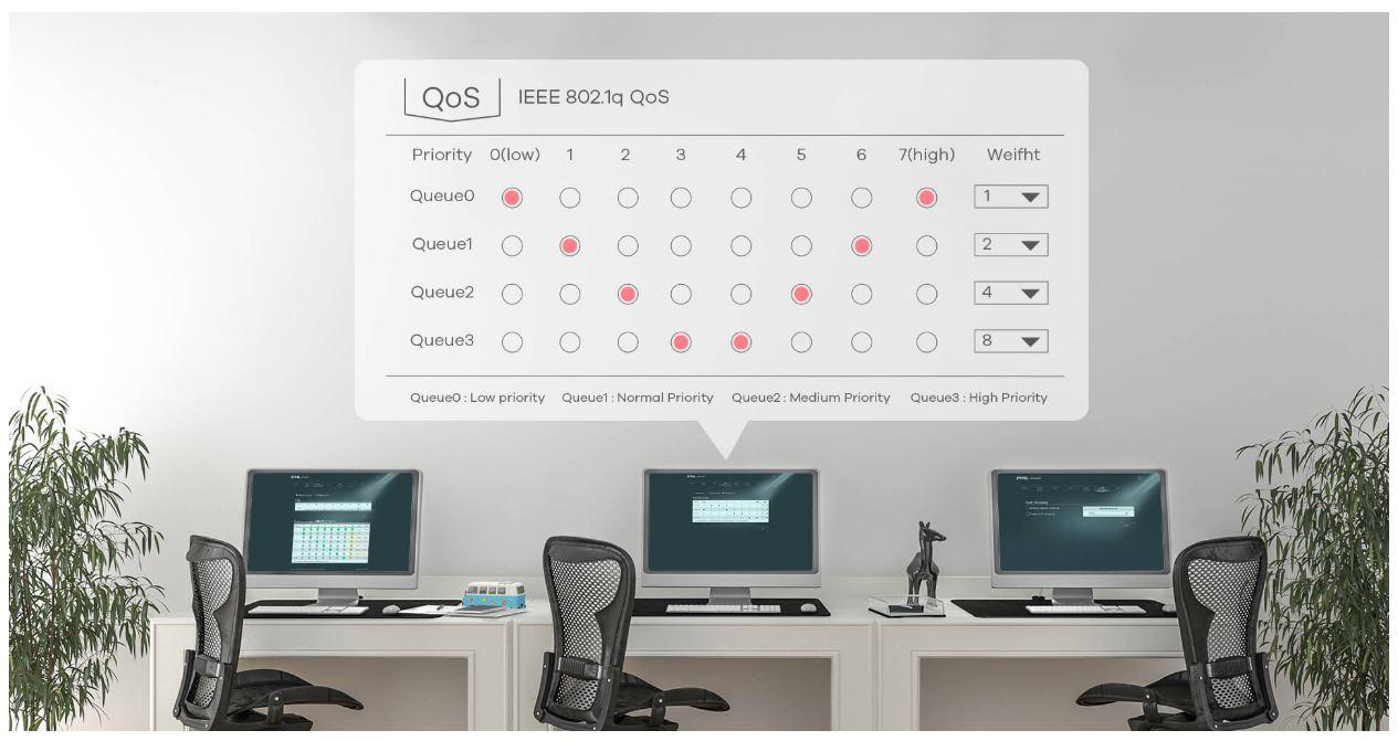 Zyxel GS1200-5 5-Port Web Managed Gigabit Switch