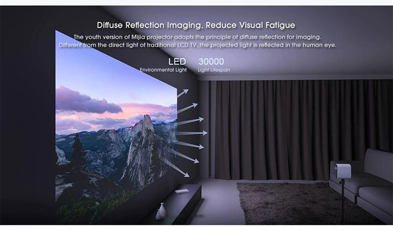 xiaomi projector mijia youth edition 06