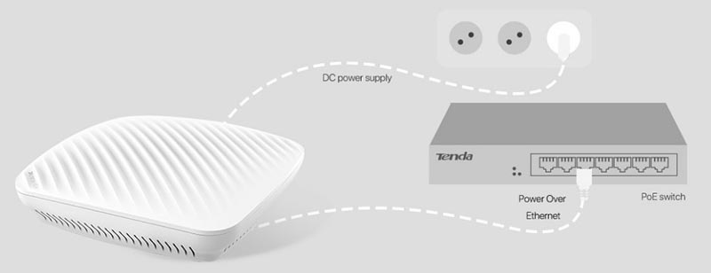 tenda wireless access point i9