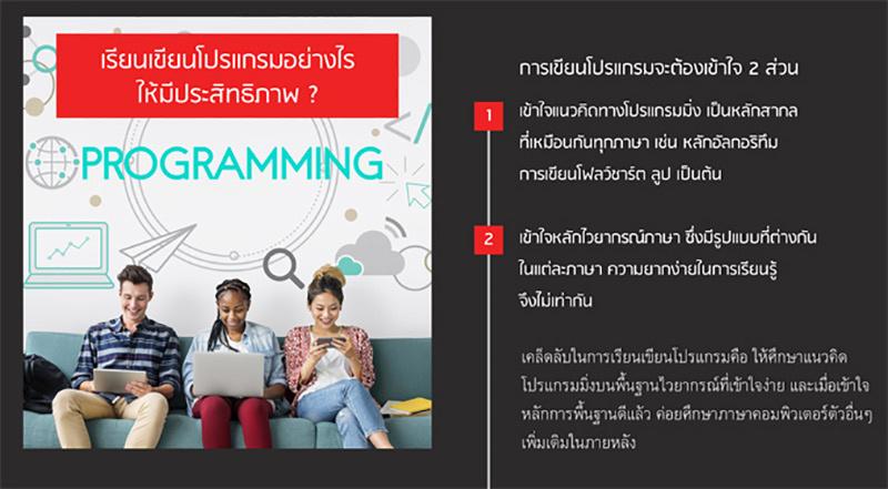 หนังสือ Basic Python coding เรียนง่ายเป็นเร็ว 13