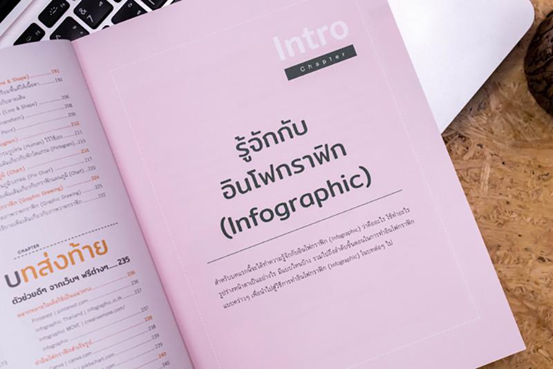 เล่าเรื่องให้ง่าย ด้วย INFOGRAPHIC 03