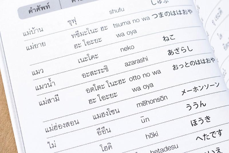 พจนานุกรมไทย - ญี่ปุ่น สำหรับการใช้ในชีวิตประจำวัน 03