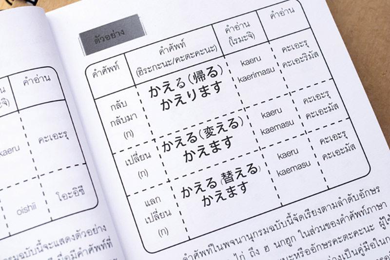 พจนานุกรมไทย - ญี่ปุ่น สำหรับการใช้ในชีวิตประจำวัน 05