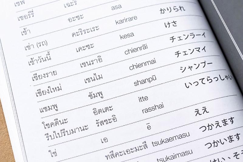 พจนานุกรมไทย - ญี่ปุ่น สำหรับการใช้ในชีวิตประจำวัน 07