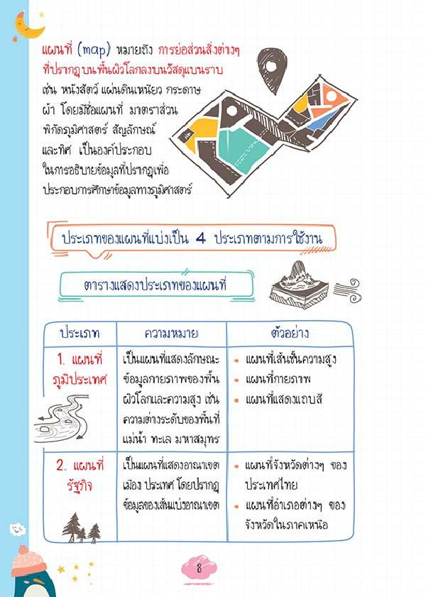 หนังสือ Short Note สังคมศึกษา 04