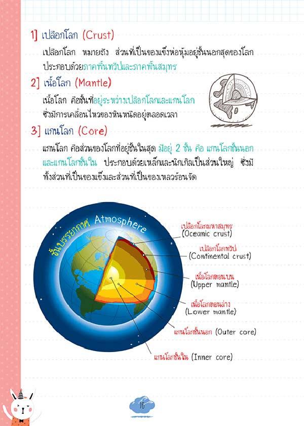 หนังสือ Short Note สังคมศึกษา 05