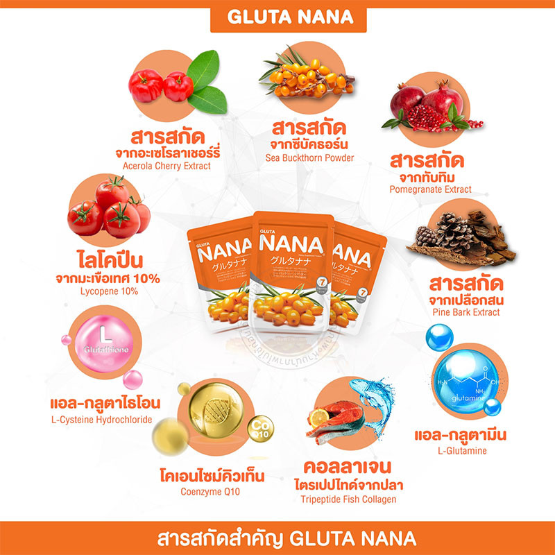 Feora Gluta Nana 7 Capsules