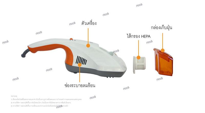 iricco เครื่องดูดกำจัดไรฝุ่นด้วยรังสียูวีแรงดูด 5Kpa รุ่น TST-SV801