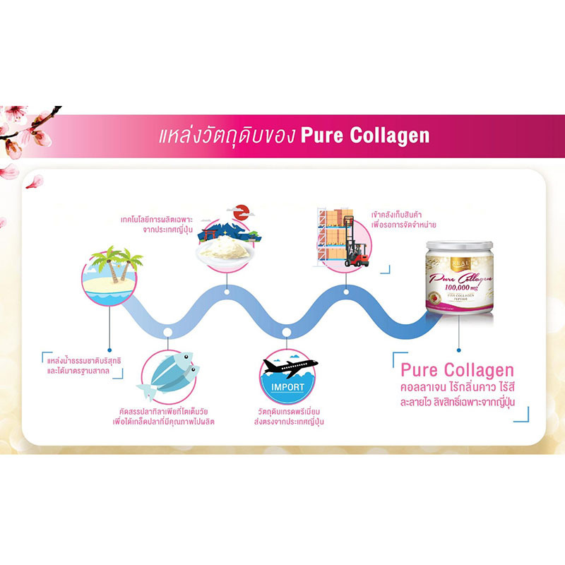 Real Elixir Pure Collagen 50,000 mg