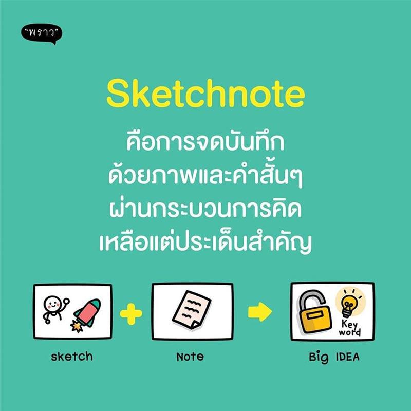 หนังสือ Sketchnote จดสรุปเป็นภาพอย่างสร้างสรรค์ 02
