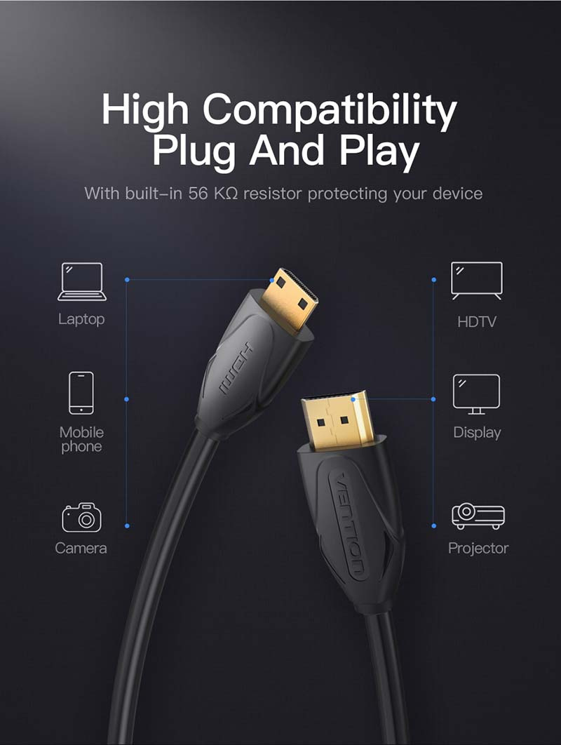 Vention Mini HDMI To HDMI Cable 2 M.