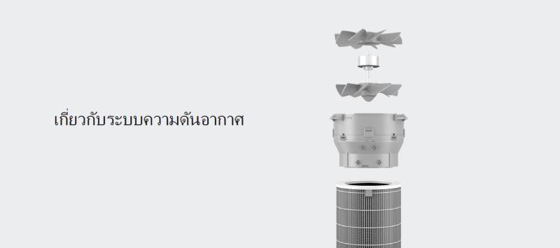 Xiaomi Mi Air Purifier เครื่องฟอกอากาศ รุ่น 2H