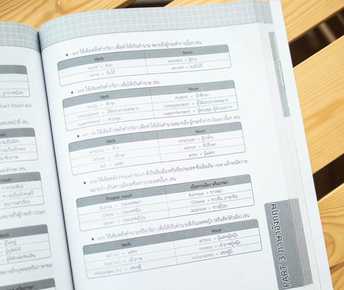 สรุปสอบ ก.พ. ภาค ก. ระดับ 3 ฉบับสมบูรณ์ อัปเดตครั้งที่ 3 03