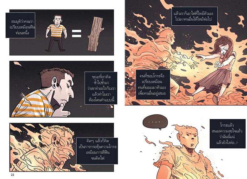 หนังสือ สงสัยมั้ยธรรมะ ฉบับทุกข์ไม่มีจริง 10