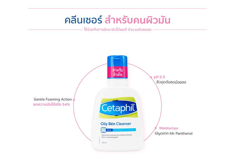 03 Cetaphil ผลิตภัณฑ์ทำความสะอาดผิวหน้า Oily Skin Cleanser 29 มล. (แพ็ค3)