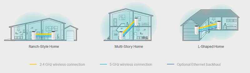 TP-Link ระบบ Wi-Fi อัจฉริยะ Deco M4(1-Pack) AC1200 Whole Home Mesh Wi-Fi System