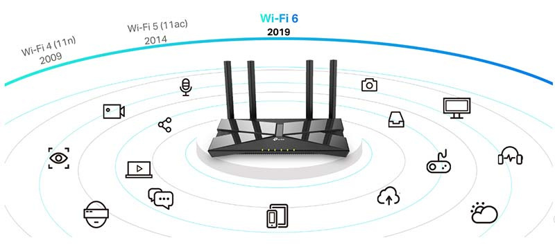 TP-Link Wi-Fi เราเตอร์ Archer Ax10 Ax1500 Wi-Fi 6 Router