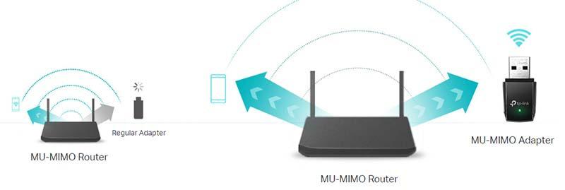 TP-Link USB อแดปเตอร์ Archer T3U AC1300 Mini Wireless MU-MIMO USB Adapter