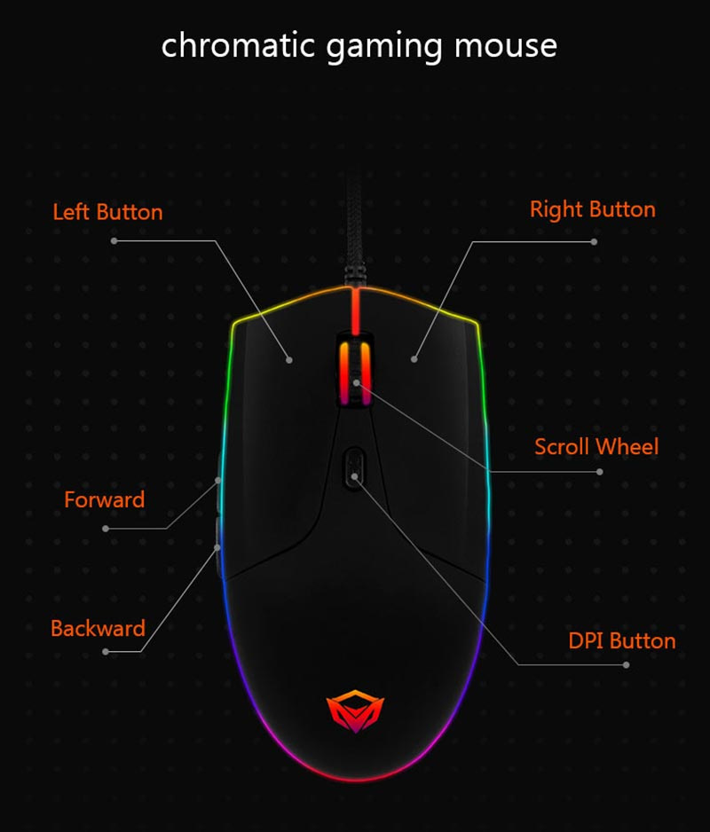Meetion เม้าส์เกม Polychrome Gaming Mouse GM21