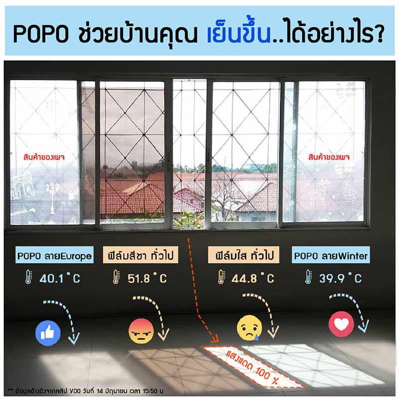 POPO ฟิล์มสูญญากาศติดกระจก ลายหอไอเฟล แพ็คคู่