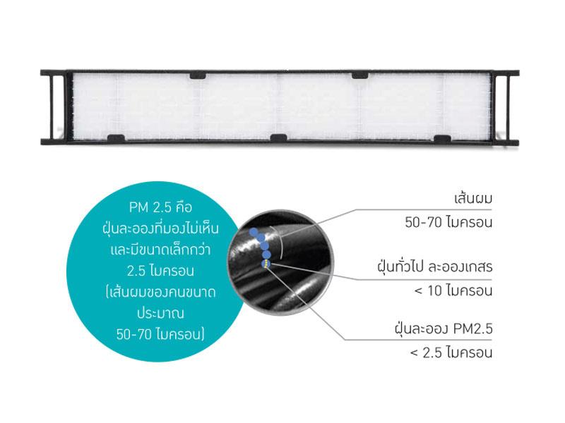 DAIKIN เครื่องปรับอากาศ Sabai Plus Inverter รุ่น FTKQ12UV2S