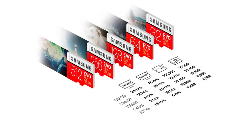 Samsung MicroSD Card 128Gb รุ่น EVO Plus (MB-MC128HA/APC)