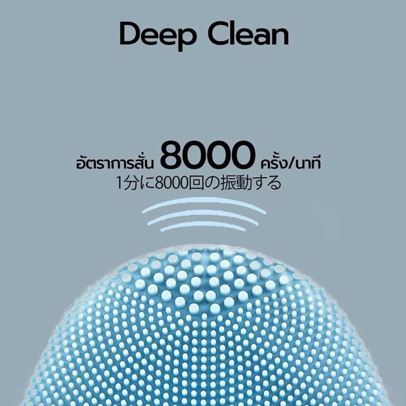 03 CBG Devices 15 level Sonic Egg Face Cleaner (Blue)