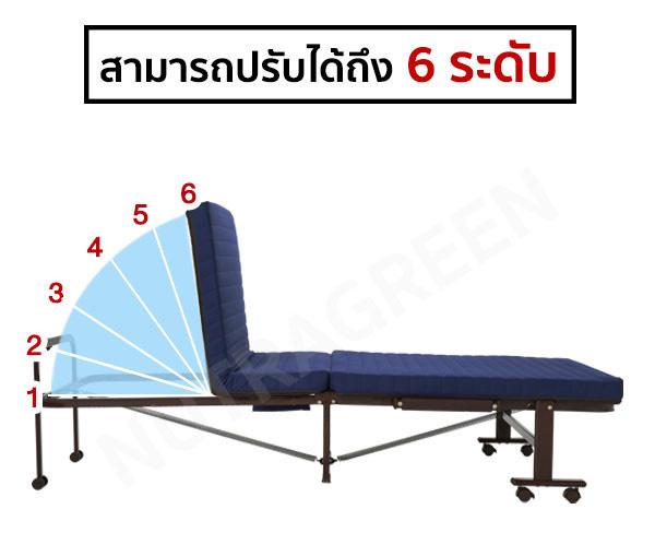 Como Como Plus เตียงพับอเนกประสงค์ สีน้ำเงิน
