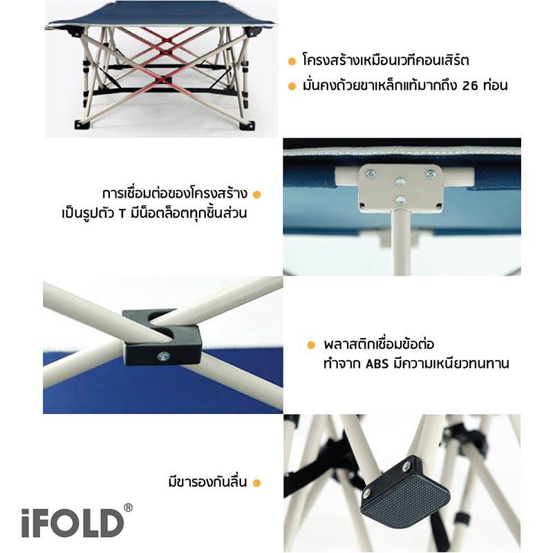 iFOLD เตียงพับ รุ่น Eco Move