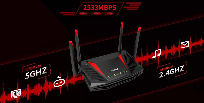 AIRPHO รุ่น AR-W800 AC2600 Wireless Dual Band Gigabit Router