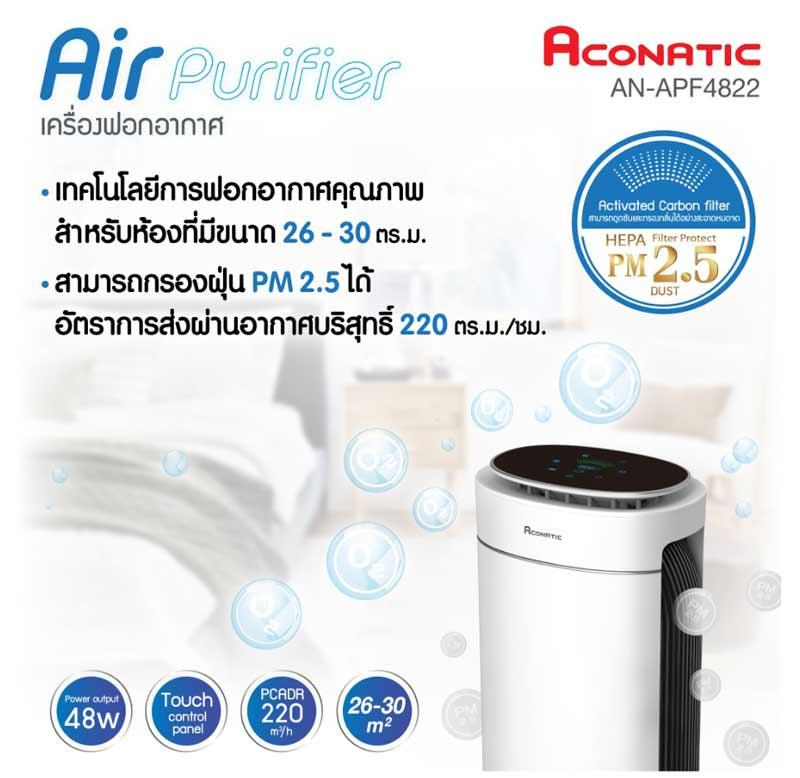 Aconatic เครื่องฟอกอากาศ รุ่น AN-APF4822