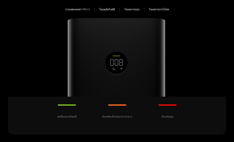 Xiaomi เครื่องฟอกอากาศ รุ่น 3C