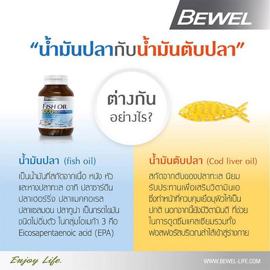 BEWEL แพ็คคู่ น้ำมันปลาแซลลมอน 1000 มก. พลัสวิตามินอี 70 แคปซูล รวม 140 แคปซูล