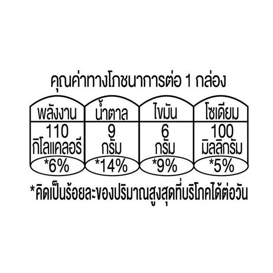 แมกโนเลียกิงโกะพลัส นมUHT รสจืด 180 มล. (ยกลัง 48 กล่อง)