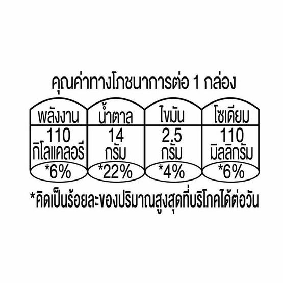แมกโนเลียกิงโกะพลัส นมUHT รสไวท์มอลต์ 180 มล. (ยกลัง 48 กล่อง)
