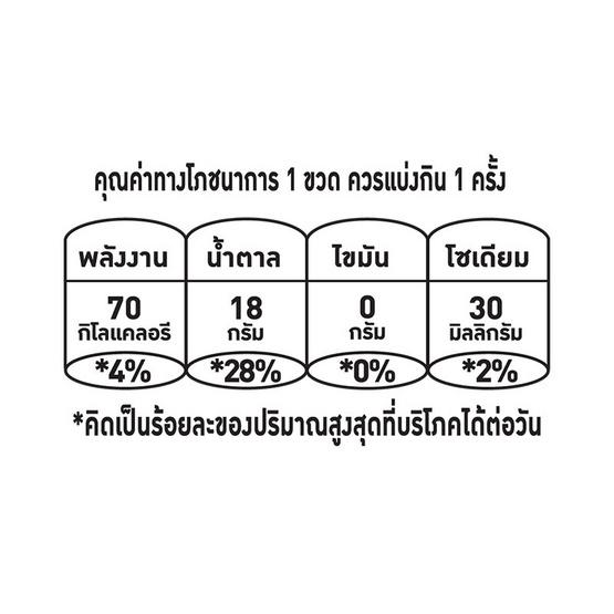 บิ๊กโคล่า 322 มิลลิลิตร (แพ็ค 24 ขวด)
