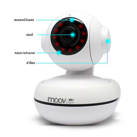 Moov กล้อง IP Camera 960P WI-1511WP