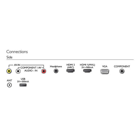 Philips Slim LED TV 24 นิ้ว รุ่น 24PHT4003S/67