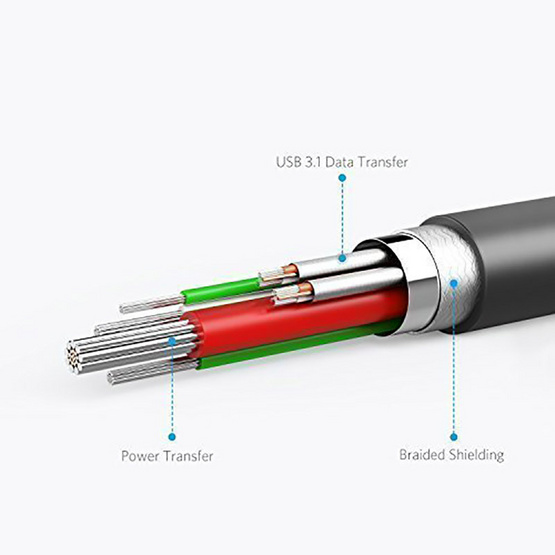Anker Powerline II USB-C to USB 0.9M
