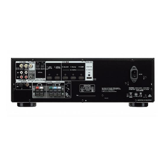 DENON ชุดโฮมเธียเตอร์ รุ่น AV Compact Set1 (AVR-X250BT+Cimema 510)