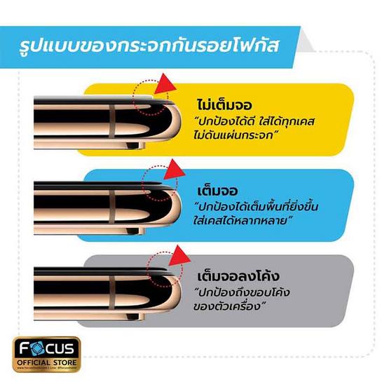 Focus ฟิล์ม กระจกกันรอยนิ้วมือ Anti-Fingerprint สำหรับ iPad Pro 11