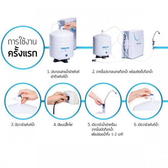 Safe เครื่องกรองน้ำ RO Mineral Plus