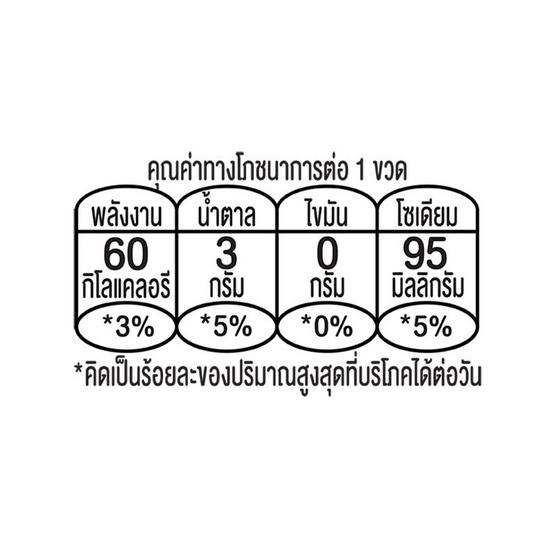 บิวติดริ้งค์ เอสลิมไฟเบอร์ 360 มล. (ยกลัง 24 ขวด)