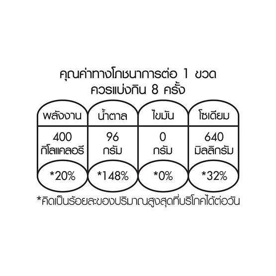 เอสเกรปเบอร์รี่ 1.6 ลิตร (แพ็ก 6 ขวด)