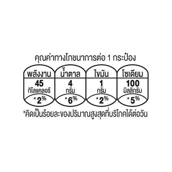 เบอร์ดี้ โรบัสต้า สูตรน้ำตาลน้อย 180 มล. (ยกลัง 30 กระป๋อง)