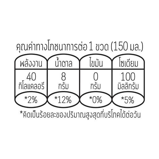 คิวมินซี เคอร์คิวมิน+แอล-กลูตาไธโอน 150 มล. (แพ็ก 6 ขวด)