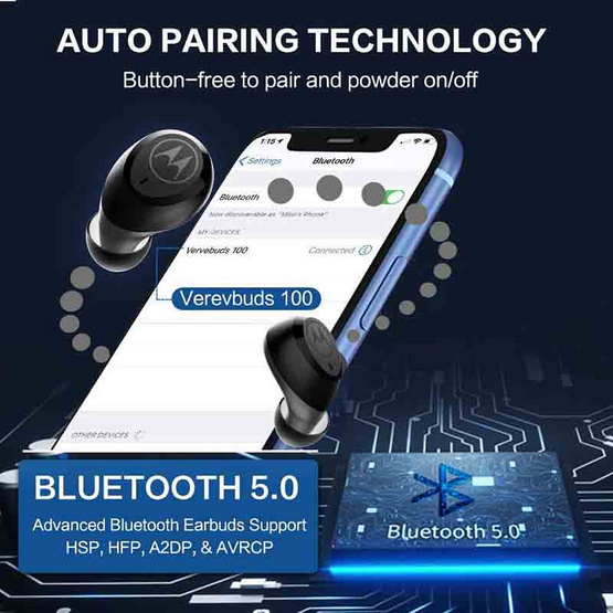 Motorola หูฟังบลูทูธแบบ True Wireless รุ่น Vervebuds 100
