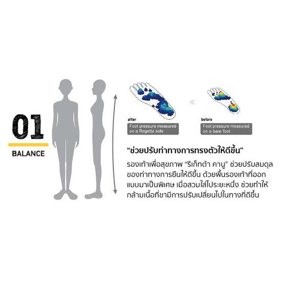 รีเก็ทต้า คานู รองเท้าสุขภาพ รุ่น CJLW5522 / Navy