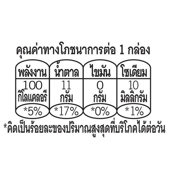 ดอยคำ น้ำฝรั่งชมพู 98% 200 มล. (แพ็ก 4 กล่อง)